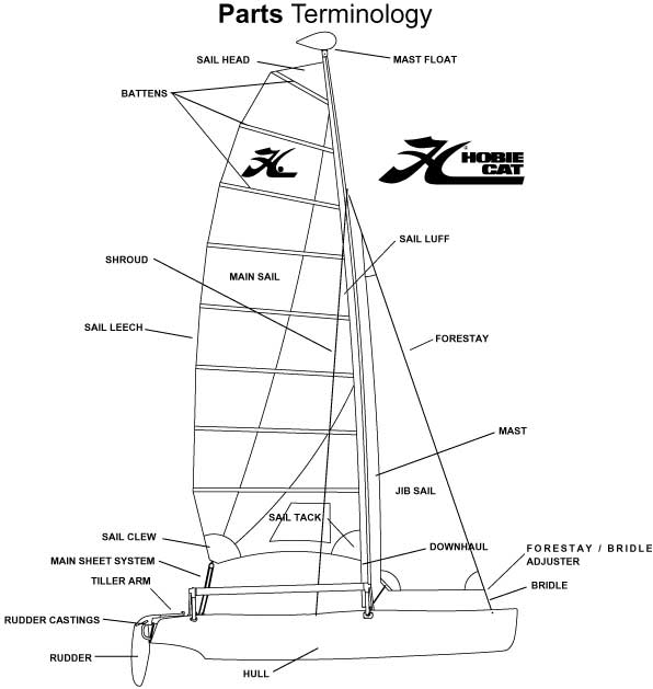 trifoiler support   hobie cat