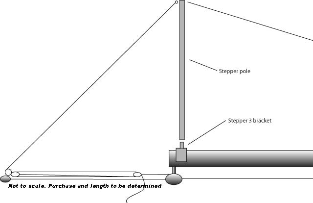 Hobie forums view topic mast stepper iii would have to have enough purchase for power and length to get the mast all the way up publicscrutiny Gallery